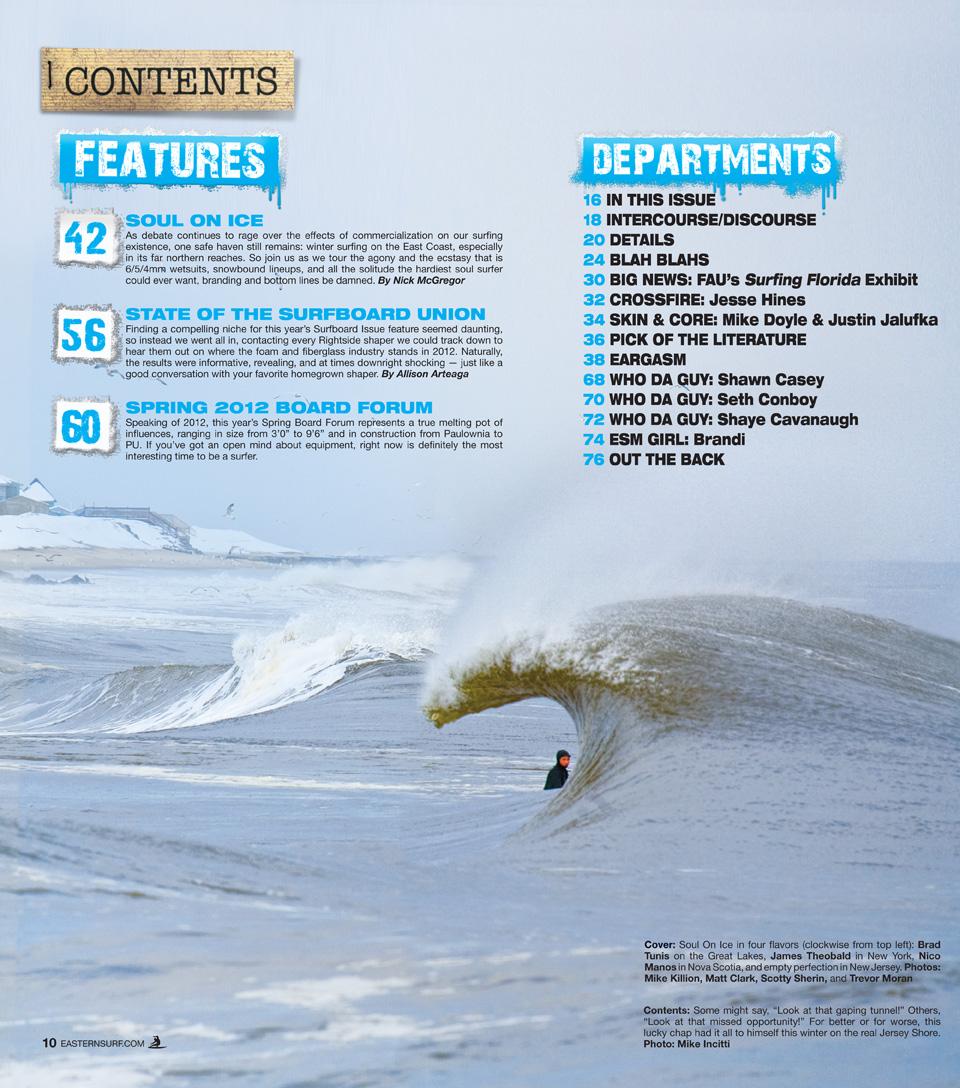 ESM Contents Page